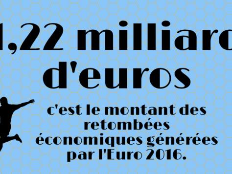 retombées économiques Euro 2016